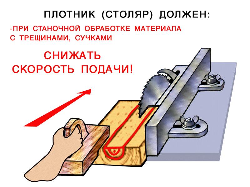 инструкция по от для плотника 2016